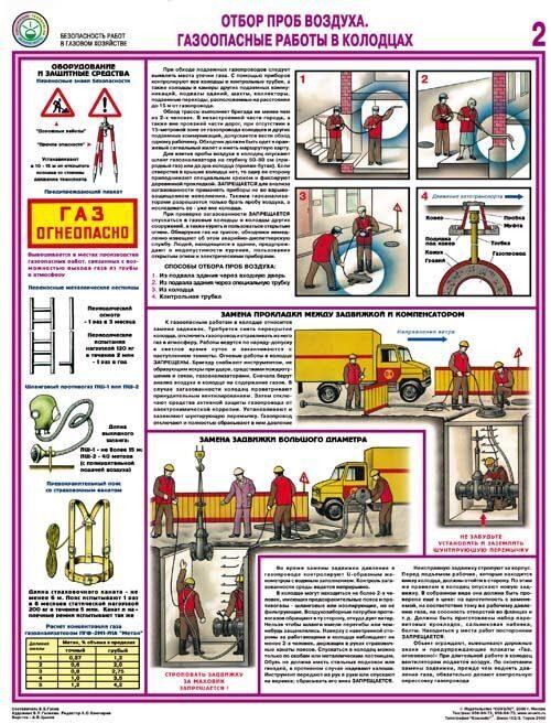 Организация инструктажей лиц работающих на газовых объектах