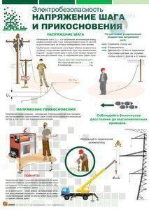 Электробезопасность в рентгенкабинетах учебный центр электробезопасность тула