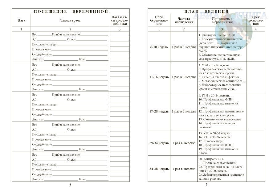 Канефрон инструкция по применению отзывы беременных 72